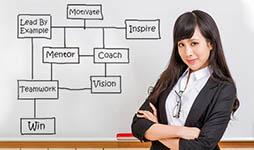 Teacher standing next to white board